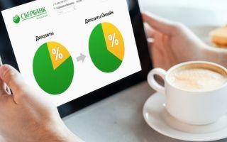 Депозитный счет в Сбербанке для физических лиц: отличие от текущего и расчетного