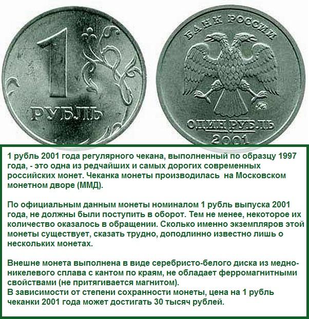 монета 1 рубль 2001 года — ММД