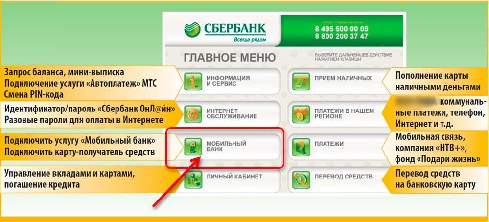 отключение смс уведомлений через терминалы самообслуживания