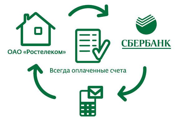 Автоплатеж интернета от Ростелекома