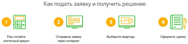 подача заявки и решение