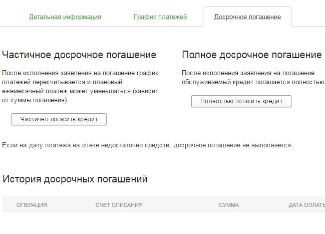 Управление кредитами в Сбербанк Онлайн