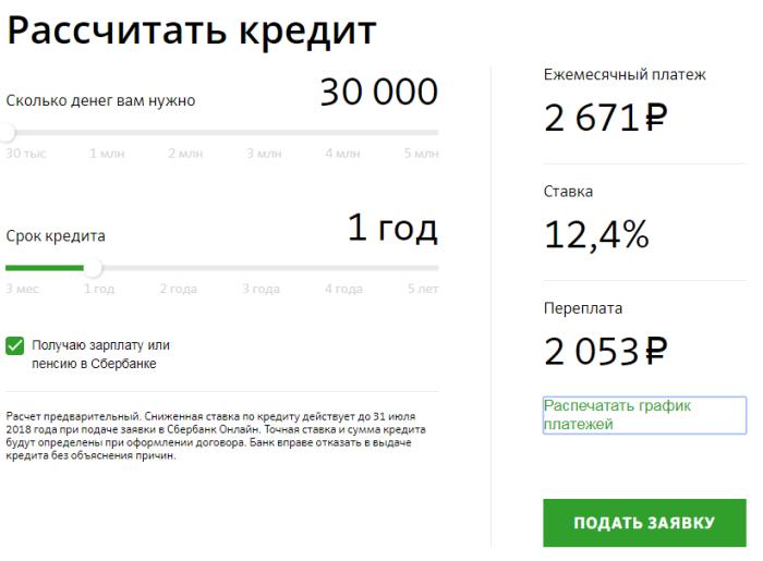 Калькулятор расчета кредита от Сбербанка